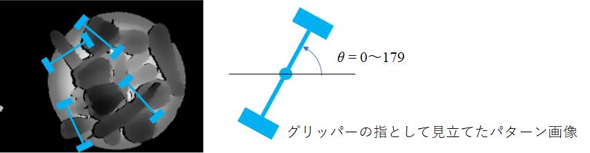 グリッパーの角度